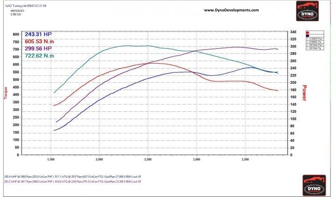 Mercedes E350CDI DE12KNC Stg 1 Jpeg.jpg